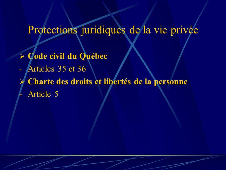 Protections juridiques de la vie privée Code civil du Québec - Articles 35 et 36 Charte des droits et libertés de la personne -Article 5