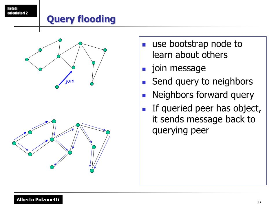 Alberto Polzonetti Reti di calcolatori 2 17 Query flooding use bootstrap node to learn about others join message Send query to neighbors Neighbors forward query If queried peer has object, it sends message back to querying peer join