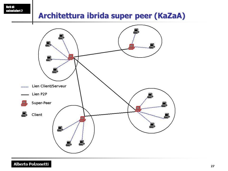 Alberto Polzonetti Reti di calcolatori 2 27 Architettura ibrida super peer (KaZaA)