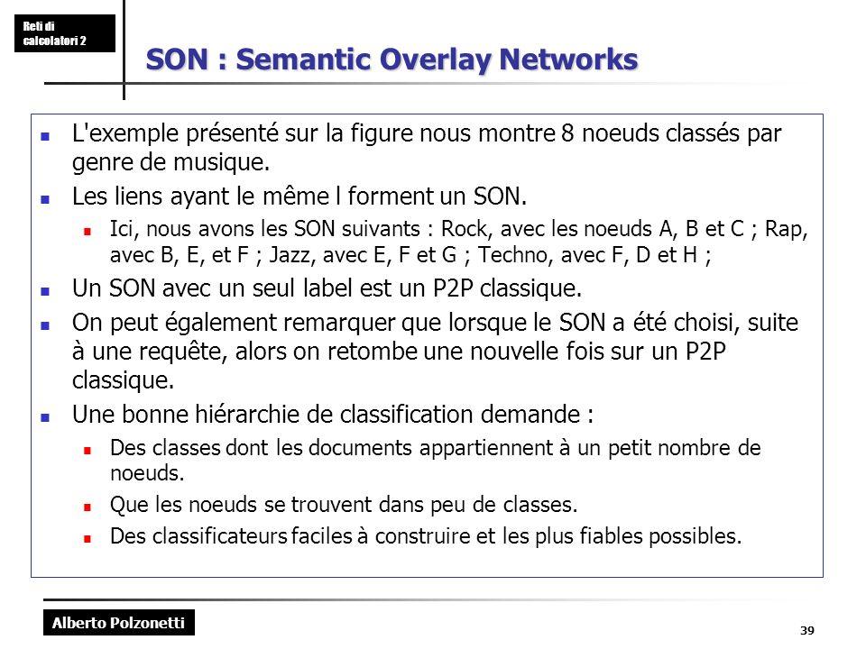 Alberto Polzonetti Reti di calcolatori 2 39 SON : Semantic Overlay Networks L exemple présenté sur la figure nous montre 8 noeuds classés par genre de musique.