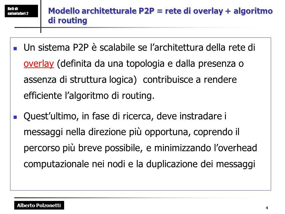 Alberto Polzonetti Reti di calcolatori 2 4 Modello architetturale P2P = rete di overlay + algoritmo di routing Un sistema P2P è scalabile se larchitettura della rete di overlay (definita da una topologia e dalla presenza o assenza di struttura logica) contribuisce a rendere efficiente lalgoritmo di routing.