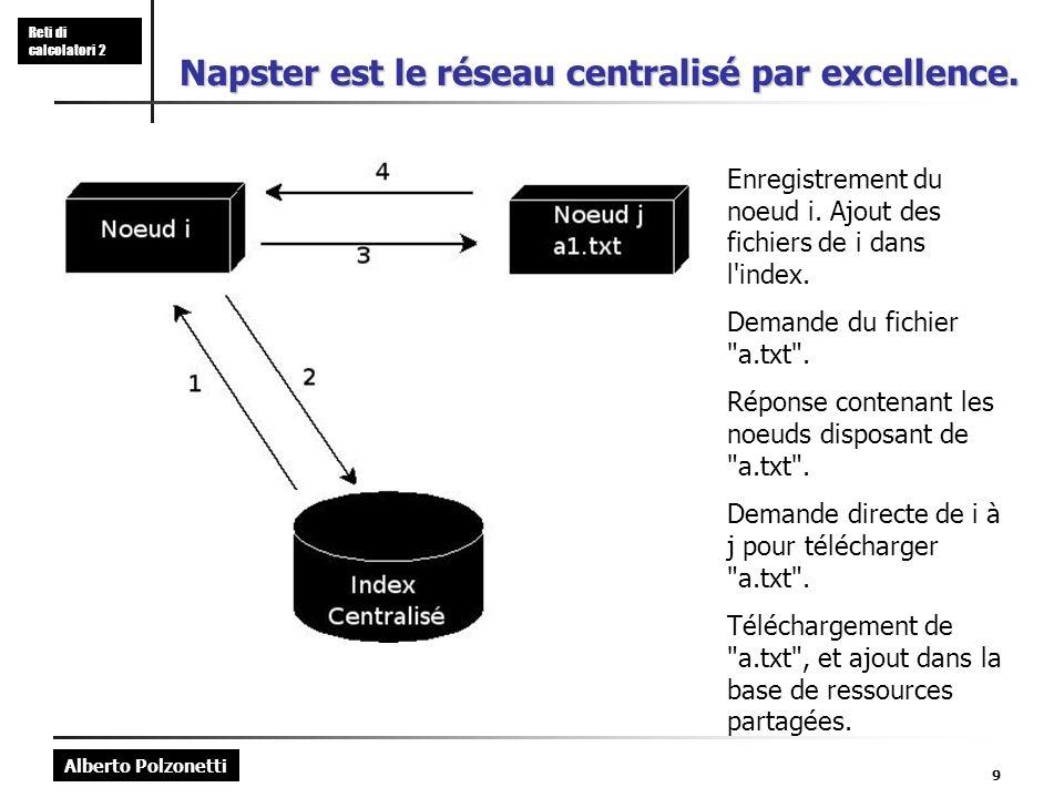 Alberto Polzonetti Reti di calcolatori 2 9 Napster est le réseau centralisé par excellence.