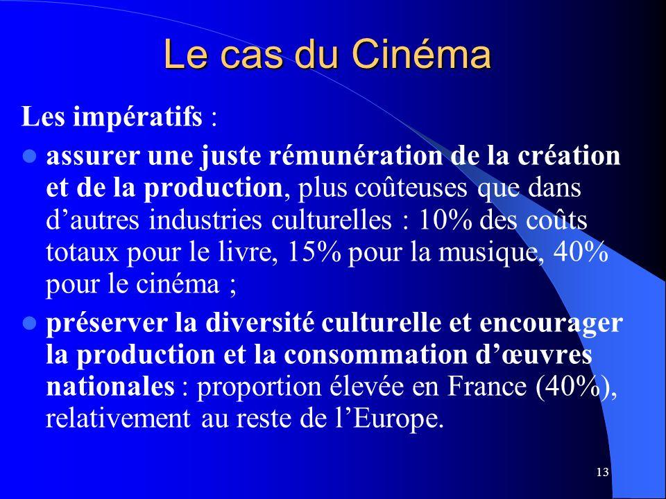 13 Le cas du Cinéma Les impératifs : assurer une juste rémunération de la création et de la production, plus coûteuses que dans dautres industries culturelles : 10% des coûts totaux pour le livre, 15% pour la musique, 40% pour le cinéma ; préserver la diversité culturelle et encourager la production et la consommation dœuvres nationales : proportion élevée en France (40%), relativement au reste de lEurope.