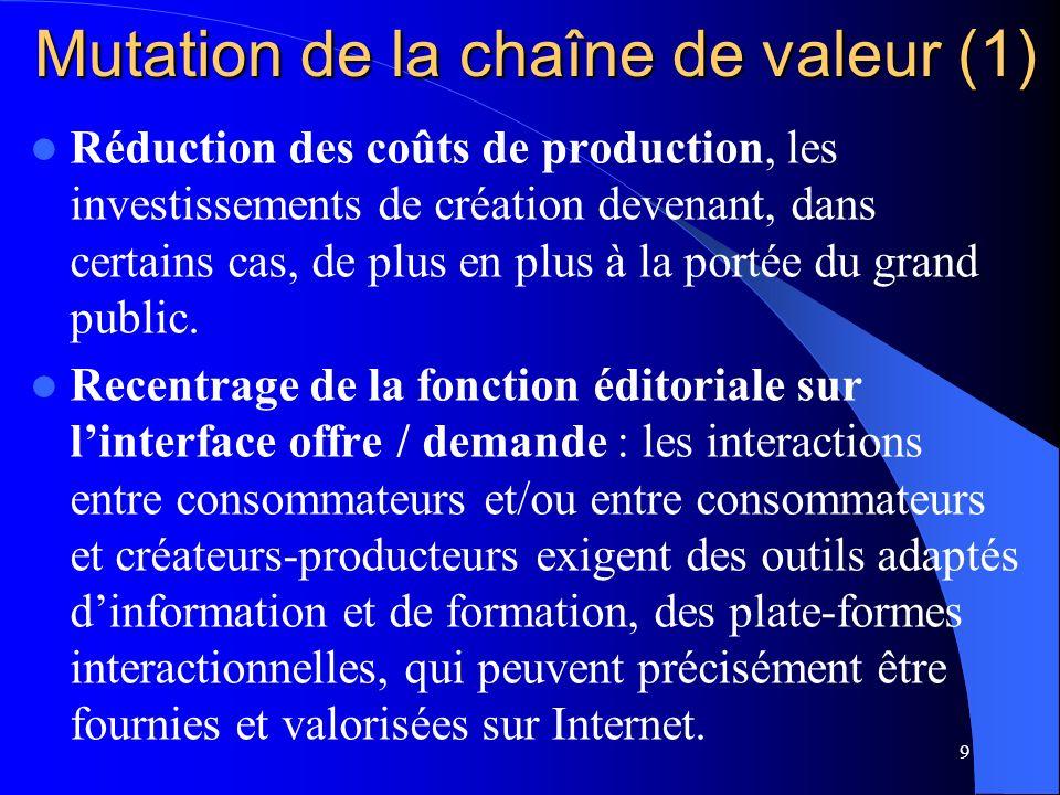 9 Mutation de la chaîne de valeur (1) Réduction des coûts de production, les investissements de création devenant, dans certains cas, de plus en plus à la portée du grand public.