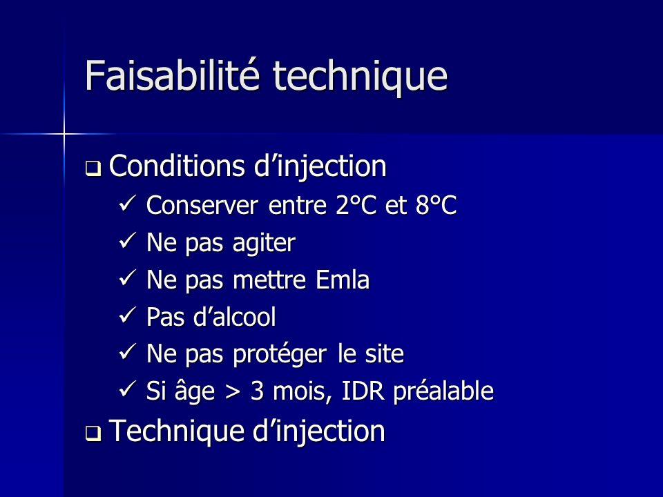 Faisabilité technique Conditions dinjection Conditions dinjection Conserver entre 2°C et 8°C Conserver entre 2°C et 8°C Ne pas agiter Ne pas agiter Ne