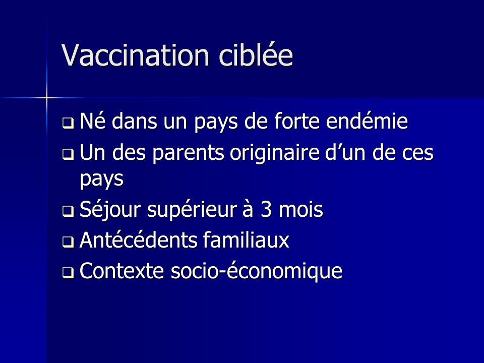 Vaccination ciblée Né dans un pays de forte endémie Né dans un pays de forte endémie Un des parents originaire dun de ces pays Un des parents originai