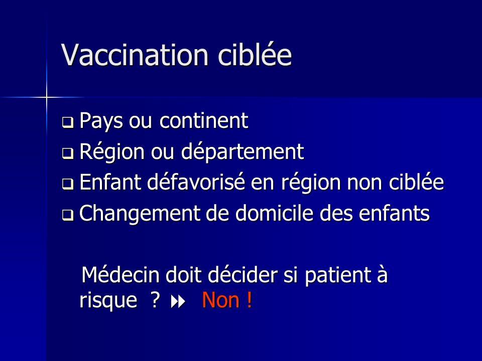 Vaccination ciblée Pays ou continent Pays ou continent Région ou département Région ou département Enfant défavorisé en région non ciblée Enfant défav