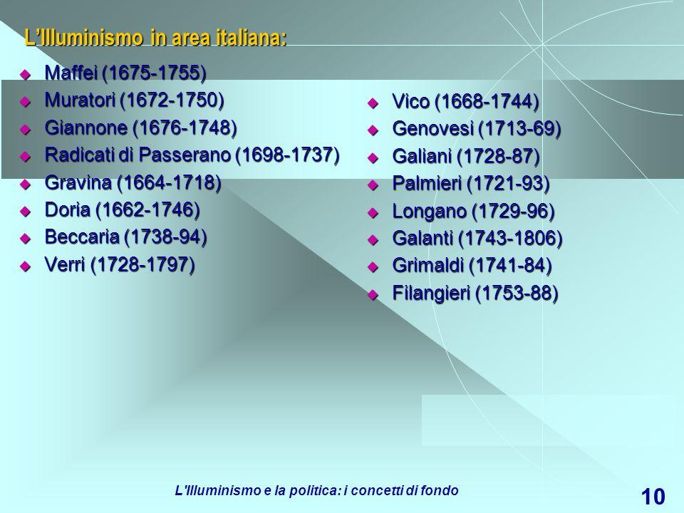 L Illuminismo e la politica: i concetti di fondo 10 LIlluminismo in area italiana: Maffei (1675-1755) Maffei (1675-1755) Muratori (1672-1750) Muratori (1672-1750) Giannone (1676-1748) Giannone (1676-1748) Radicati di Passerano (1698-1737) Radicati di Passerano (1698-1737) Gravina (1664-1718) Gravina (1664-1718) Doria (1662-1746) Doria (1662-1746) Beccaria (1738-94) Beccaria (1738-94) Verri (1728-1797) Verri (1728-1797) Vico (1668-1744) Vico (1668-1744) Genovesi (1713-69) Genovesi (1713-69) Galiani (1728-87) Galiani (1728-87) Palmieri (1721-93) Palmieri (1721-93) Longano (1729-96) Longano (1729-96) Galanti (1743-1806) Galanti (1743-1806) Grimaldi (1741-84) Grimaldi (1741-84) Filangieri (1753-88) Filangieri (1753-88)