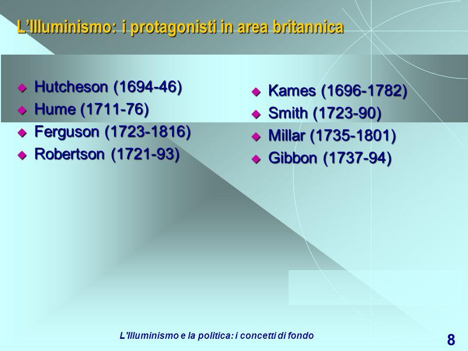 L Illuminismo e la politica: i concetti di fondo 8 LIlluminismo: i protagonisti in area britannica Hutcheson (1694-46) Hutcheson (1694-46) Hume (1711-76) Hume (1711-76) Ferguson (1723-1816) Ferguson (1723-1816) Robertson (1721-93) Robertson (1721-93) Kames (1696-1782) Kames (1696-1782) Smith (1723-90) Smith (1723-90) Millar (1735-1801) Millar (1735-1801) Gibbon (1737-94) Gibbon (1737-94)