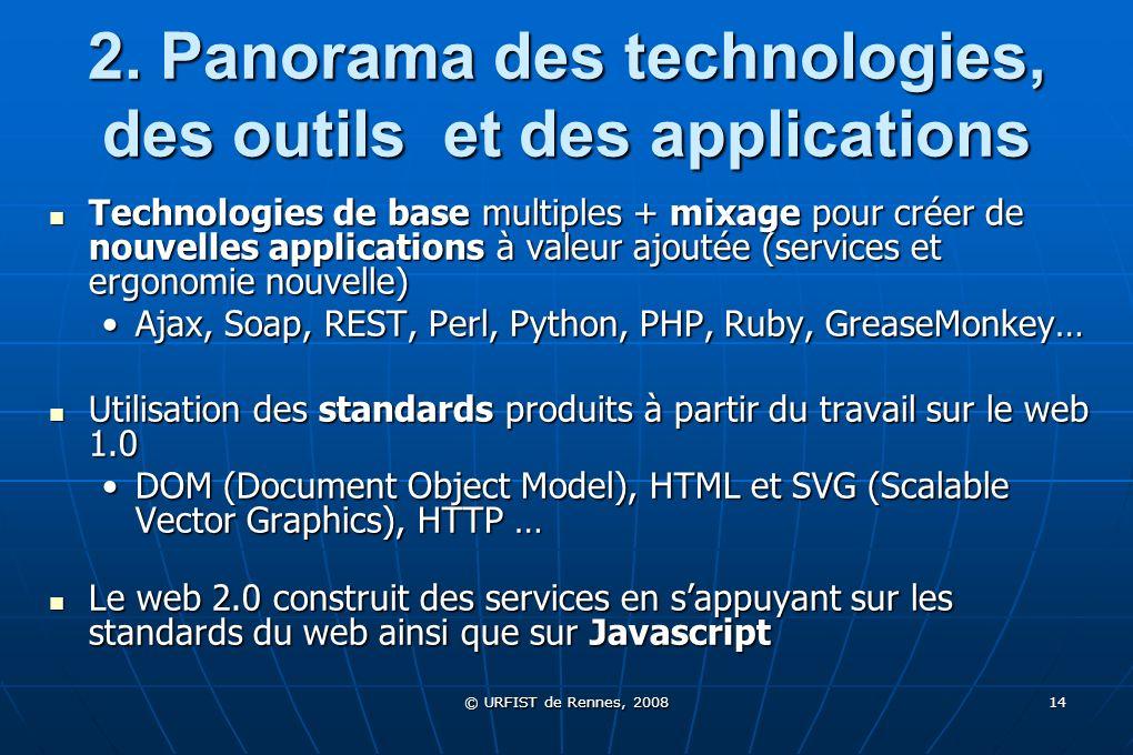 © URFIST de Rennes, 2008 14 2. Panorama des technologies, des outils et des applications Technologies de base multiples + mixage pour créer de nouvell