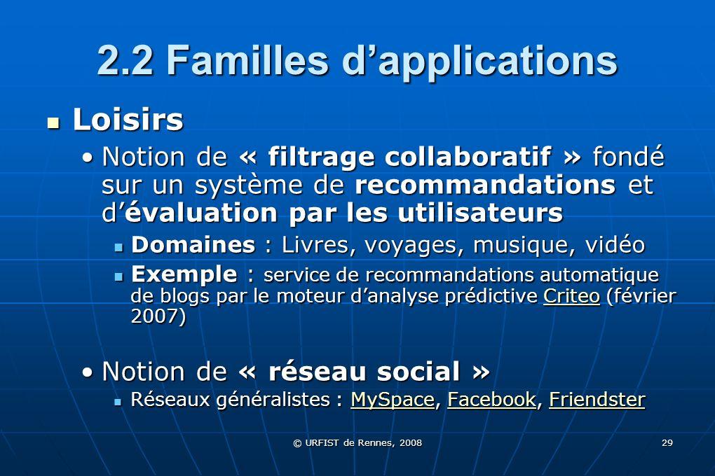 © URFIST de Rennes, 2008 29 2.2 Familles dapplications Loisirs Loisirs Notion de « filtrage collaboratif » fondé sur un système de recommandations et
