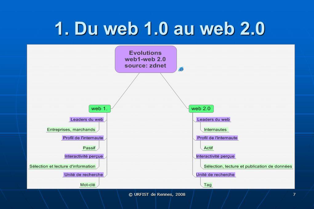 © URFIST de Rennes, 2008 7 1. Du web 1.0 au web 2.0
