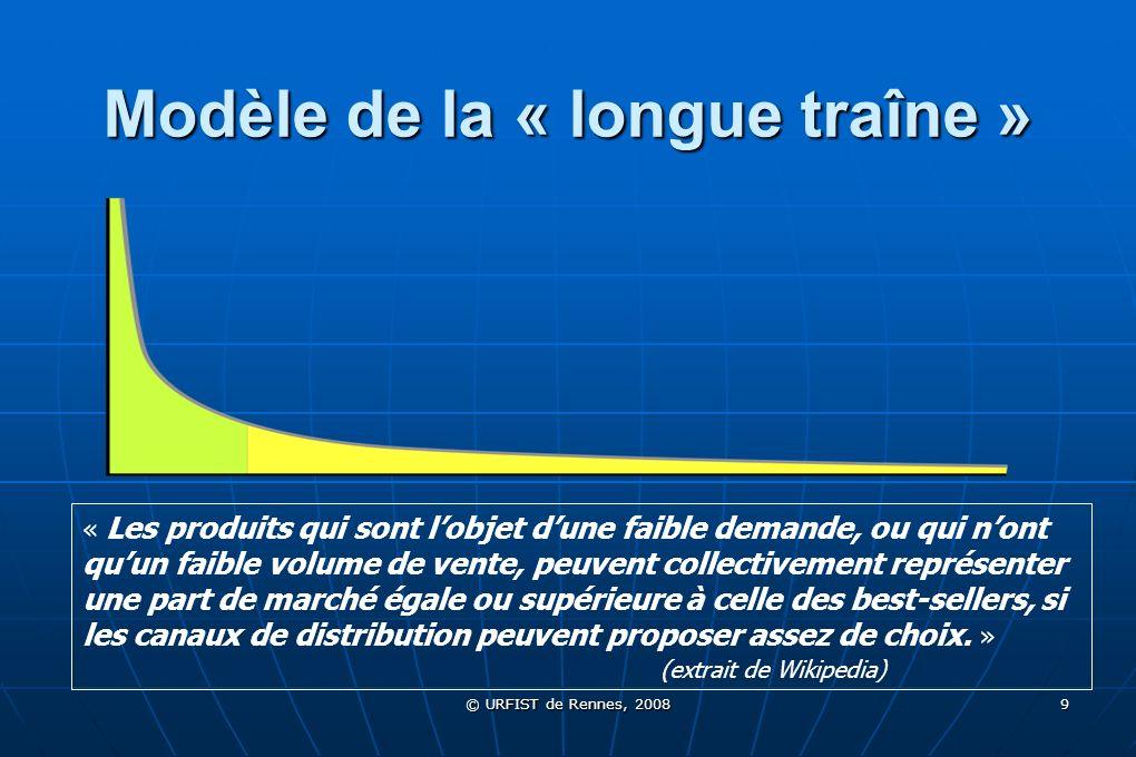 © URFIST de Rennes, 2008 9 Modèle de la « longue traîne » « Les produits qui sont lobjet dune faible demande, ou qui nont quun faible volume de vente,
