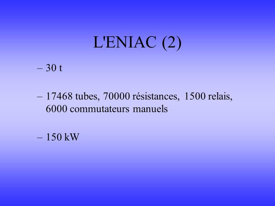 L'ENIAC (2) –30 t –17468 tubes, 70000 résistances, 1500 relais, 6000 commutateurs manuels –150 kW