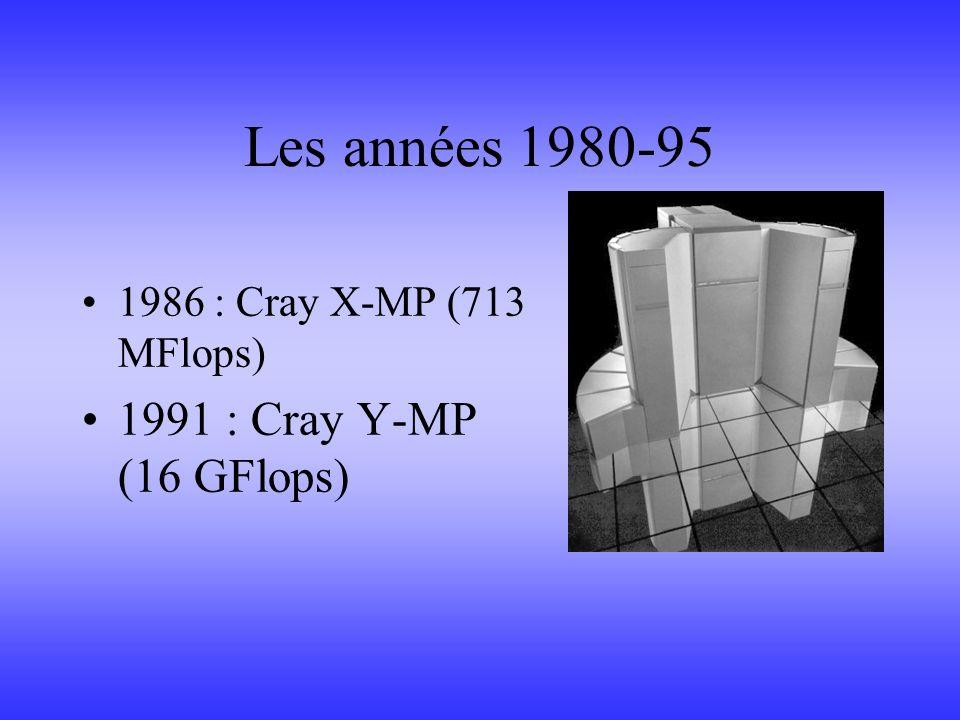 Les années 1980-95 1986 : Cray X-MP (713 MFlops) 1991 : Cray Y-MP (16 GFlops)