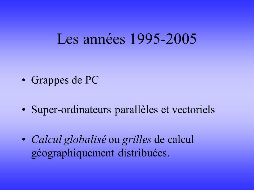 Les années 1995-2005 Grappes de PC Super-ordinateurs parallèles et vectoriels Calcul globalisé ou grilles de calcul géographiquement distribuées.
