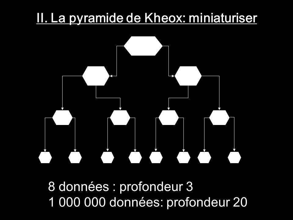II. La pyramide de Kheox: miniaturiser 8 données : profondeur 3 1 000 000 données: profondeur 20