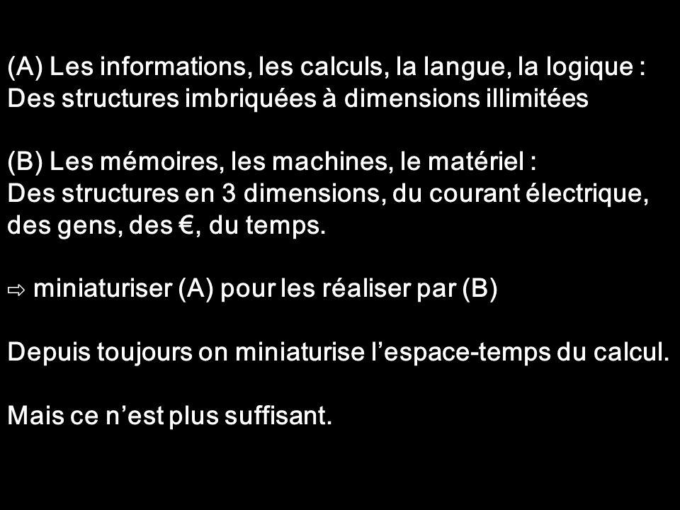 (A) Les informations, les calculs, la langue, la logique : Des structures imbriquées à dimensions illimitées (B) Les mémoires, les machines, le matéri