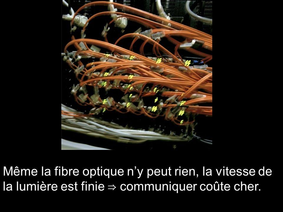Même la fibre optique ny peut rien, la vitesse de la lumière est finie communiquer coûte cher.