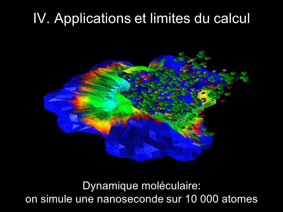 IV. Applications et limites du calcul Dynamique moléculaire: on simule une nanoseconde sur 10 000 atomes