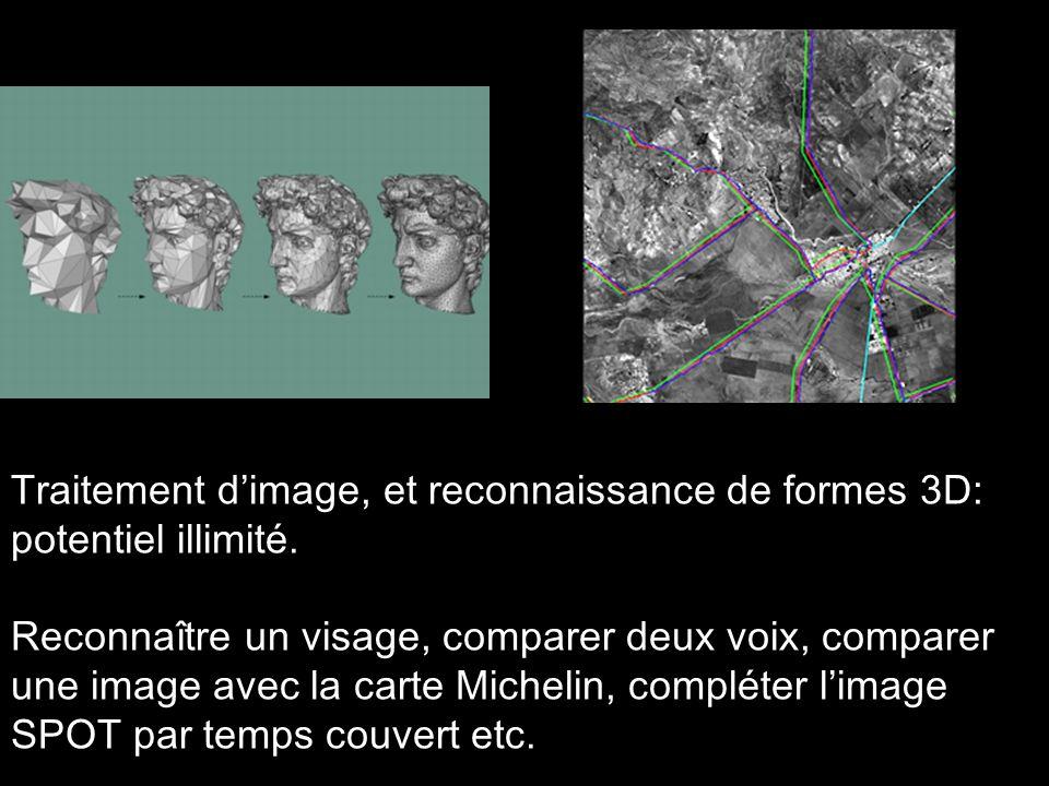 Traitement dimage, et reconnaissance de formes 3D: potentiel illimité. Reconnaître un visage, comparer deux voix, comparer une image avec la carte Mic