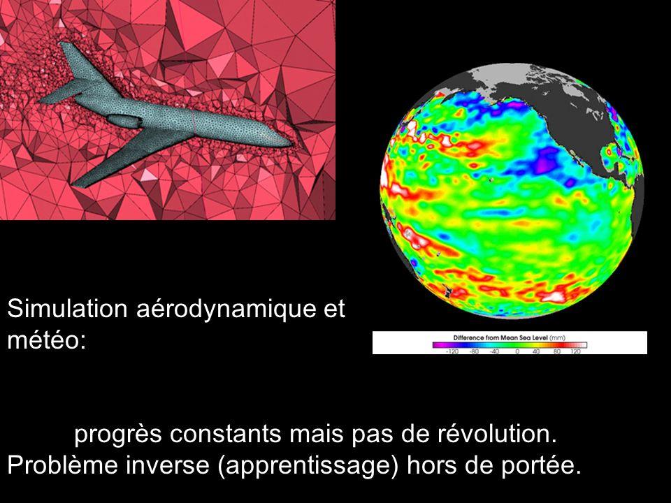 Simulation aérodynamique et météo: progrès constants mais pas de révolution. Problème inverse (apprentissage) hors de portée.