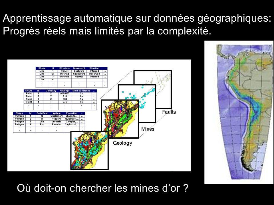 Apprentissage automatique sur données géographiques: Progrès réels mais limités par la complexité. Où doit-on chercher les mines dor ?