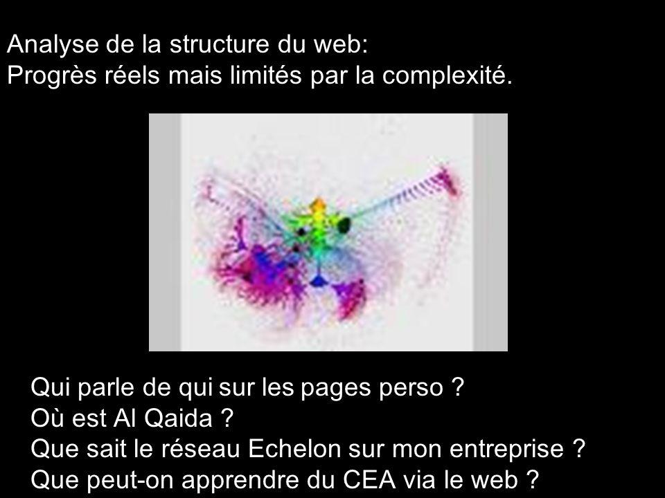 Analyse de la structure du web: Progrès réels mais limités par la complexité. Qui parle de qui sur les pages perso ? Où est Al Qaida ? Que sait le rés