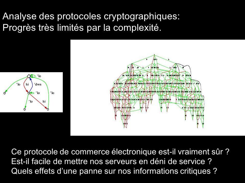 Analyse des protocoles cryptographiques: Progrès très limités par la complexité. Ce protocole de commerce électronique est-il vraiment sûr ? Est-il fa
