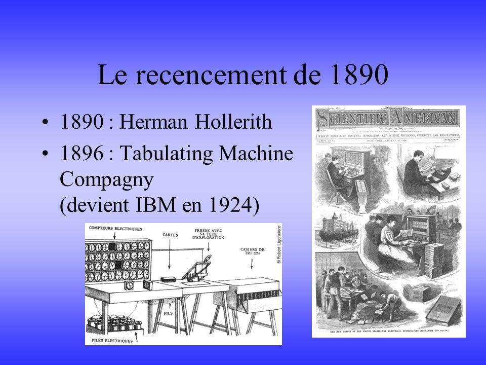 Le recencement de 1890 1890 : Herman Hollerith 1896 : Tabulating Machine Compagny (devient IBM en 1924)