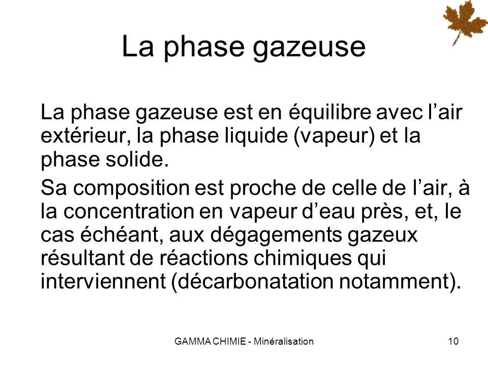 GAMMA CHIMIE - Minéralisation9 La phase liquide La phase liquide est uniquement leau, qui est présente dans le matériau minéral poreux en raison : De