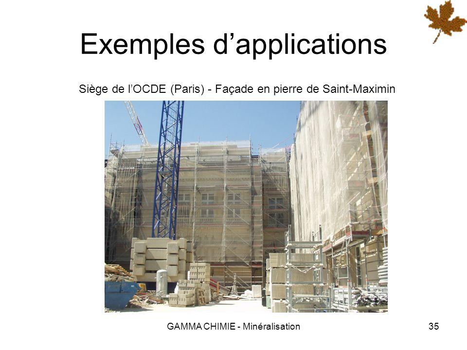 GAMMA CHIMIE - Minéralisation34 Exemples dapplications (3) Pour un même support, lapplication du procédé SILITRANS ® peut aboutir à des résultats diff