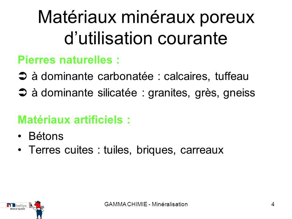 GAMMA CHIMIE - Minéralisation14 Lattrait du vide … Par définition, les matériaux minéraux poreux comportent une porosité plus ou moins importante : moins de 1 % pour certains bétons, plus de 40 % pour certains tuffeaux Cest par ce vide que leau pénètre dans le matériau.