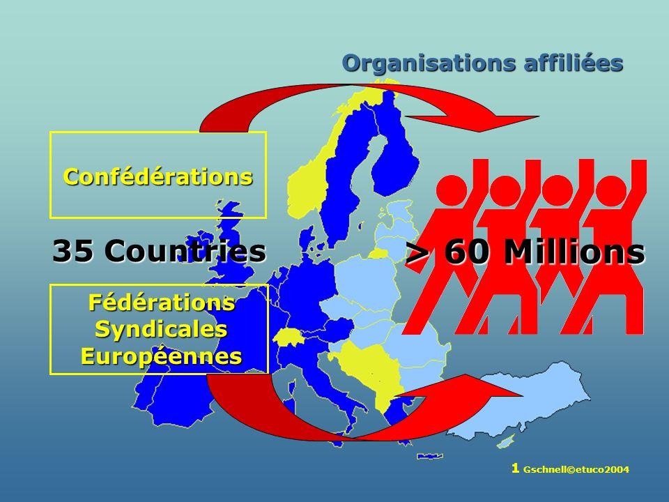 1 Gschnell©etuco2004 Organisations affiliées Confédérations Fédérations Syndicales Européennes > 60 Millions 35 Countries
