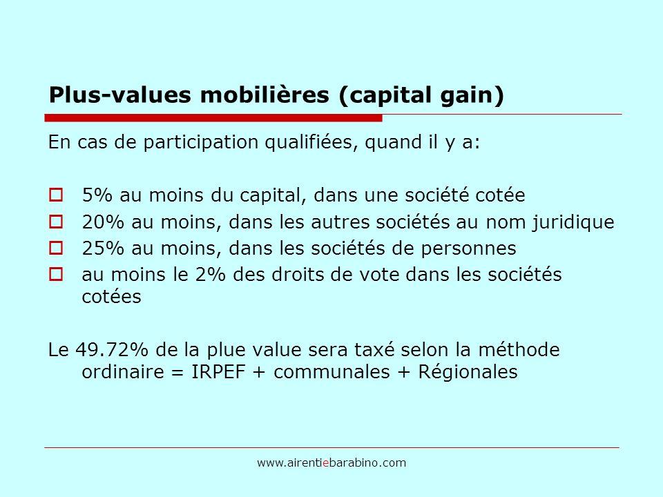 Plus-values mobilières (capital gain) Perticipations non qualifiées: Retenue à la source au 20%.
