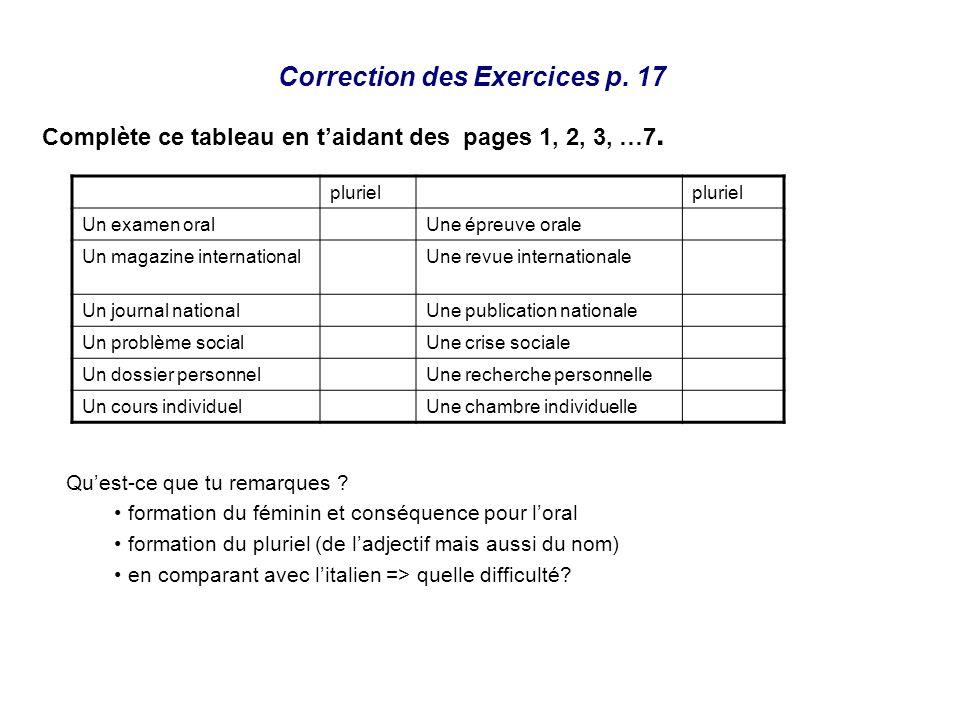 Correction des Exercices p. 17 Complète ce tableau en taidant des pages 1, 2, 3, …7. pluriel Un examen oralUne épreuve orale Un magazine international