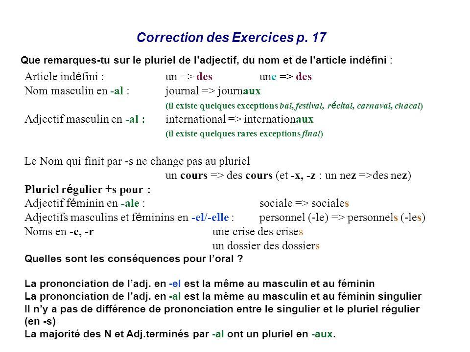 Correction des Exercices p. 17 Que remarques-tu sur le pluriel de ladjectif, du nom et de larticle indéfini : Article ind é fini : un => desune => des