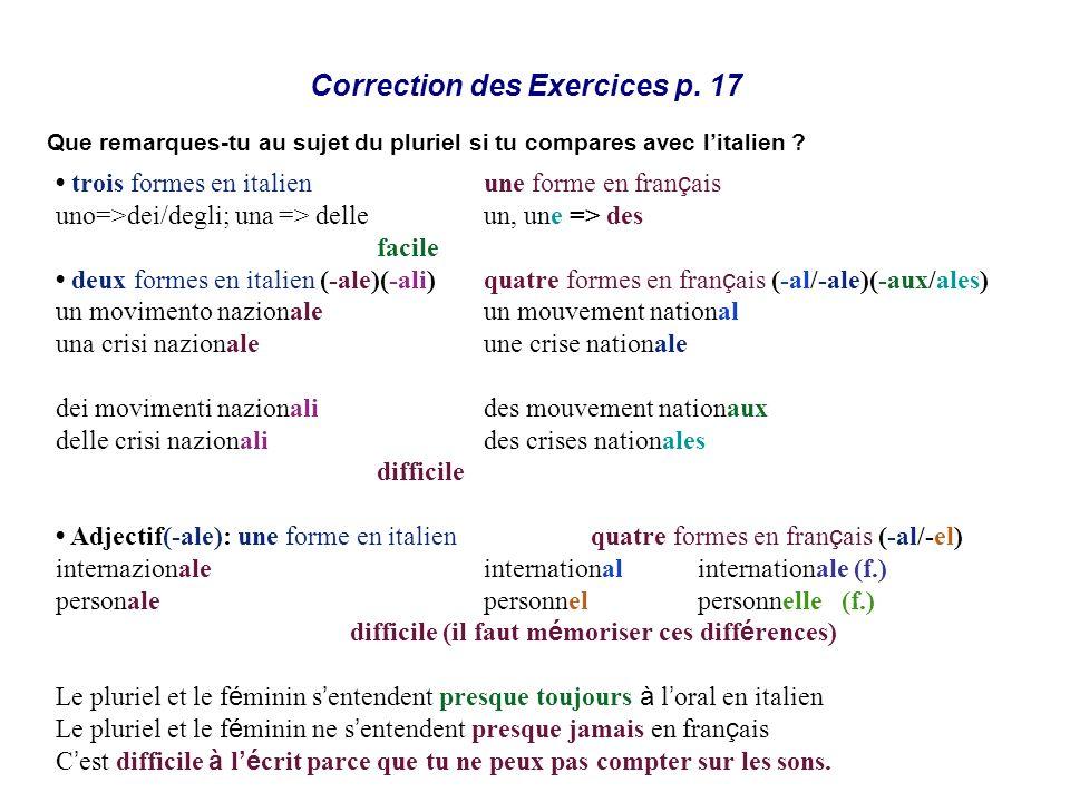Correction des Exercices p. 17 Que remarques-tu au sujet du pluriel si tu compares avec litalien ? trois formes en italienune forme en fran ç ais uno=