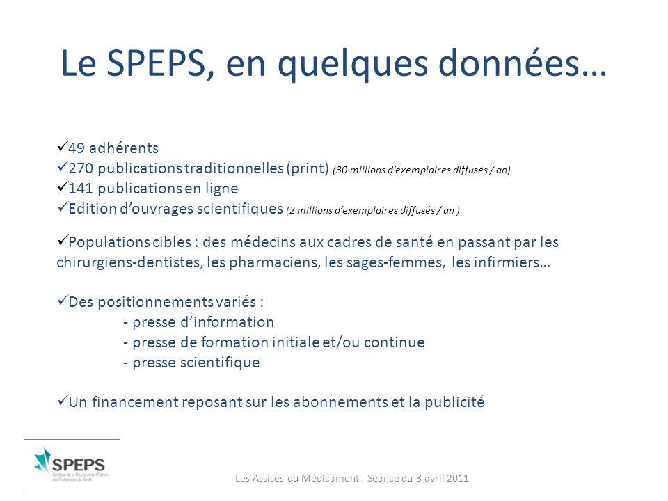Le SPEPS, en quelques données… Les Assises du Médicament - Séance du 8 avril 2011 49 adhérents 270 publications traditionnelles (print) (30 millions d