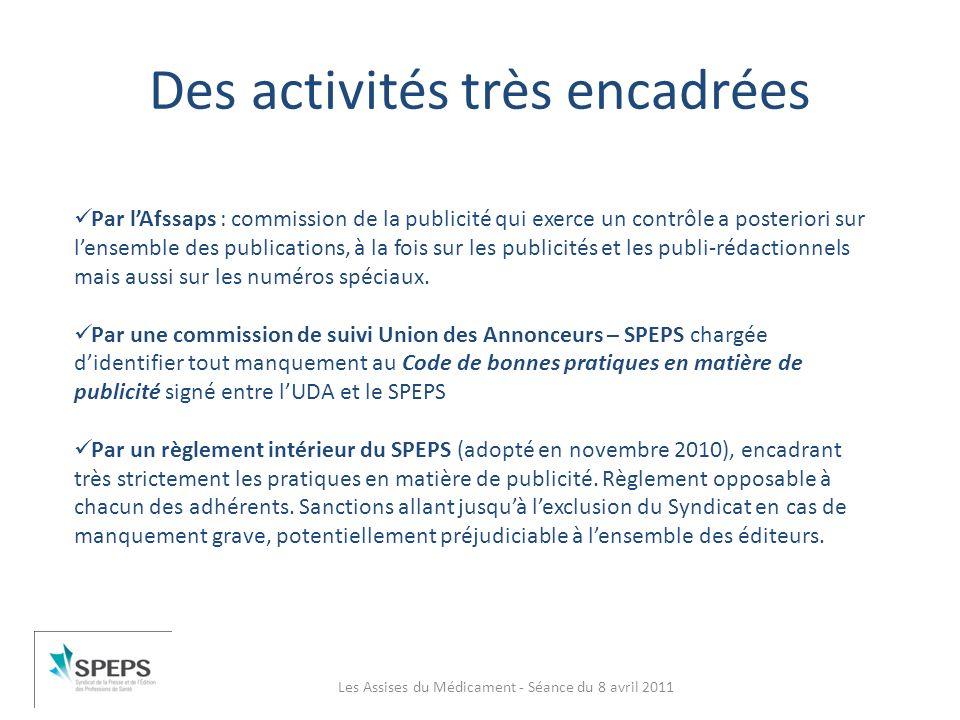 Des activités très encadrées Les Assises du Médicament - Séance du 8 avril 2011 Par lAfssaps : commission de la publicité qui exerce un contrôle a pos