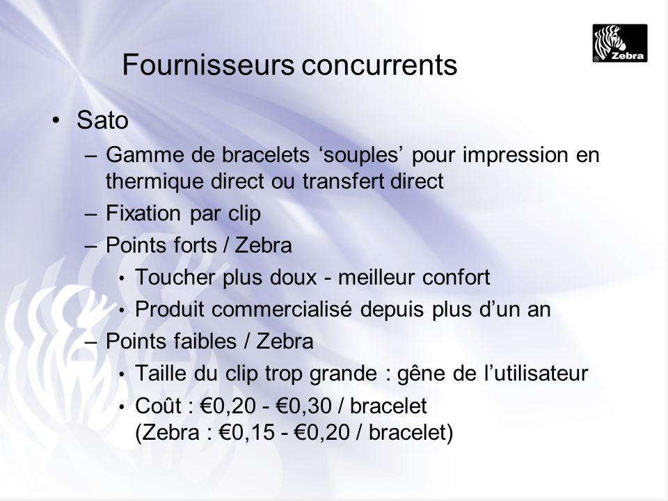 Fournisseurs concurrents Sato –Gamme de bracelets souples pour impression en thermique direct ou transfert direct –Fixation par clip –Points forts / Z
