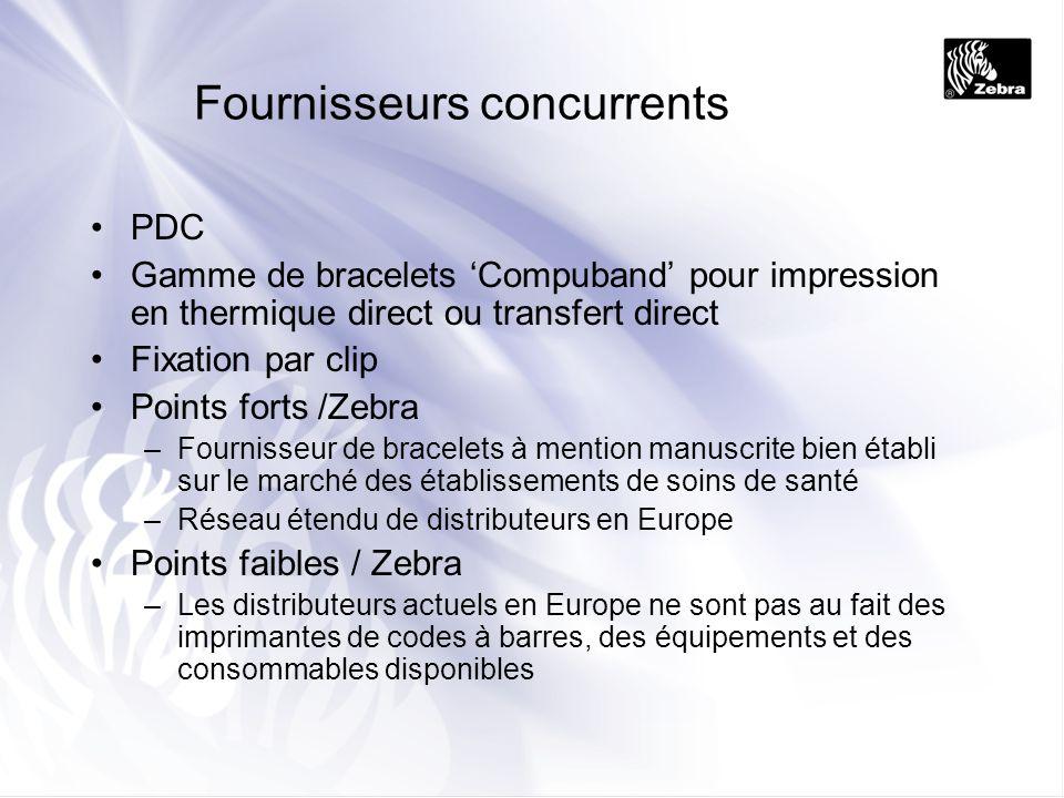 Fournisseurs concurrents PDC Gamme de bracelets Compuband pour impression en thermique direct ou transfert direct Fixation par clip Points forts /Zebr