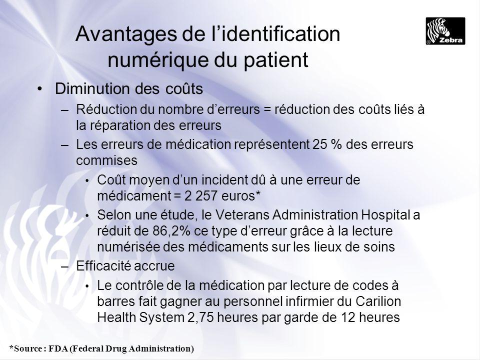 Avantages de lidentification numérique du patient Diminution des coûts –Réduction du nombre derreurs = réduction des coûts liés à la réparation des er