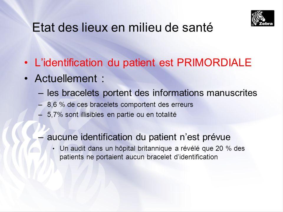 Etat des lieux en milieu de santé Lidentification du patient est PRIMORDIALE Actuellement : –les bracelets portent des informations manuscrites –8,6 %