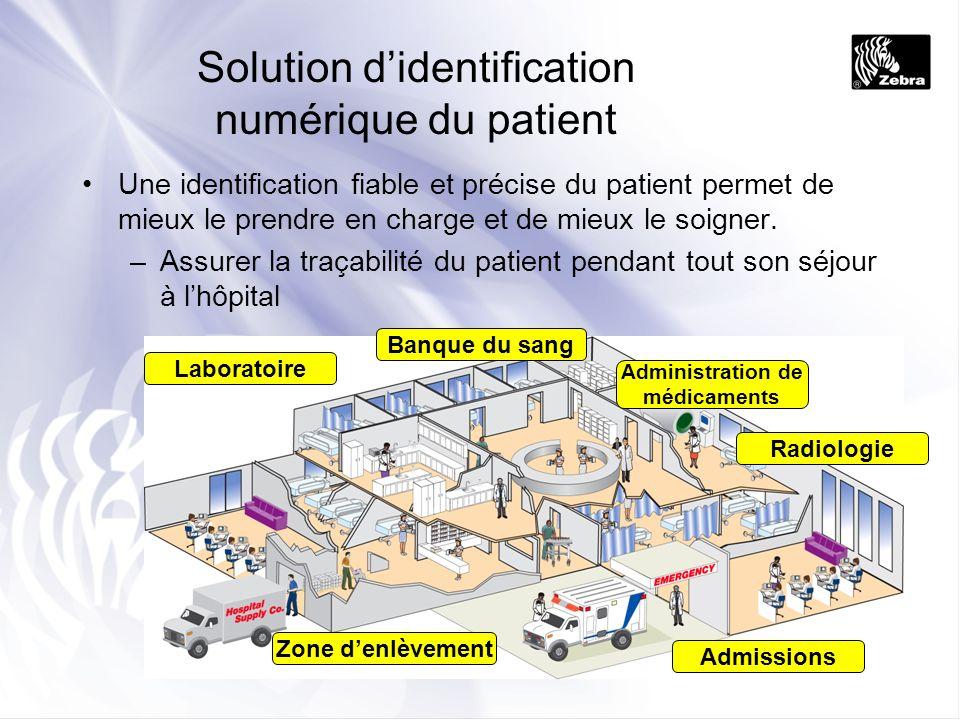 Admissions Radiologie Administration de médicaments Zone denlèvement Laboratoire Banque du sang Solution didentification numérique du patient Une iden