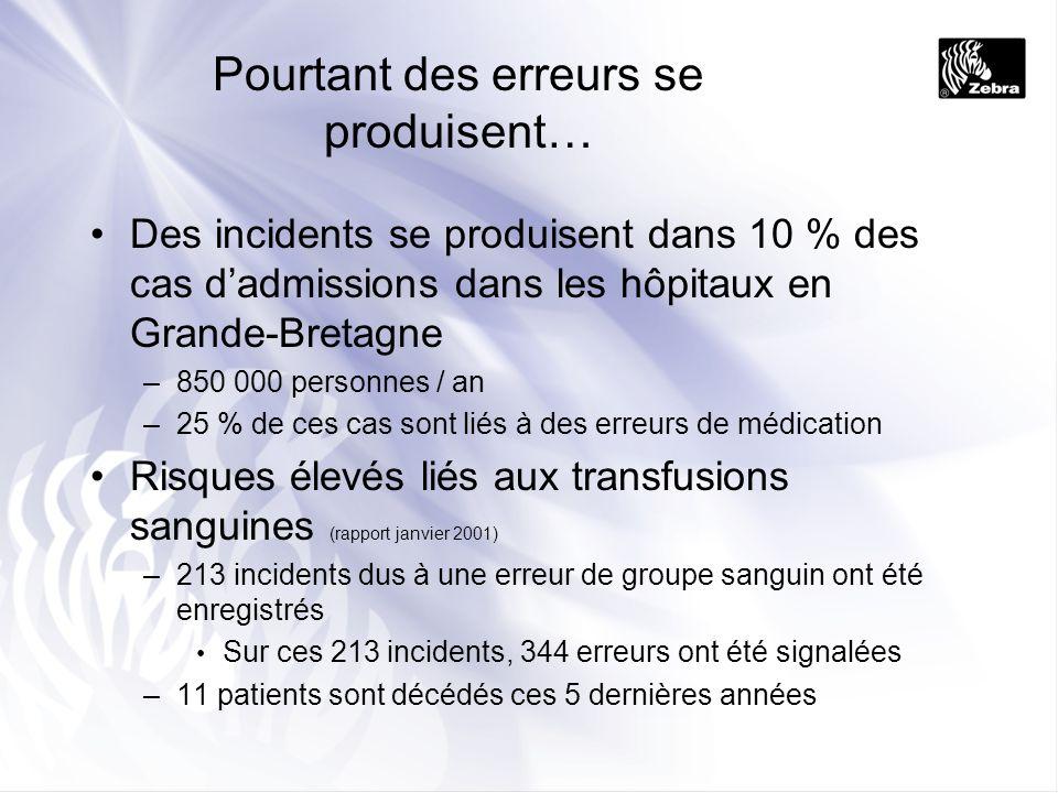 Pourtant des erreurs se produisent… Des incidents se produisent dans 10 % des cas dadmissions dans les hôpitaux en Grande-Bretagne –850 000 personnes