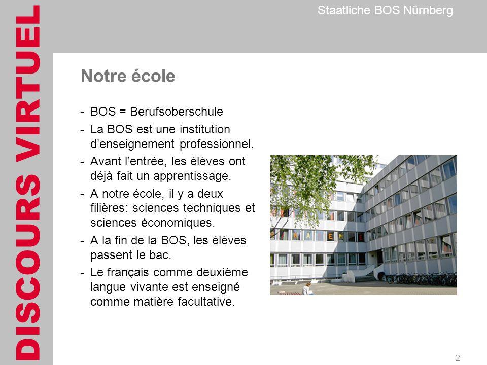 DISCOURS VIRTUEL Staatliche BOS Nürnberg 2 Notre école -BOS = Berufsoberschule -La BOS est une institution denseignement professionnel.