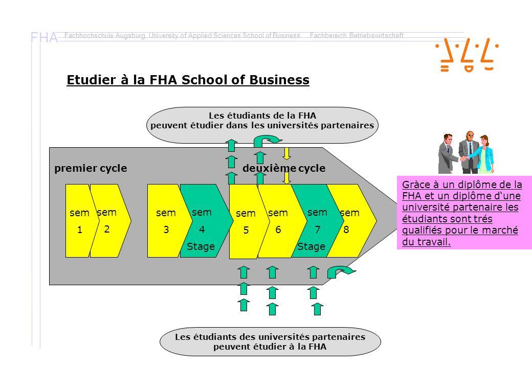 FHA Fachhochschule Augsburg University of Applied Sciences School of BusinessFachbereich Betriebswirtschaft Etudier à la FHA School of Business sem 2
