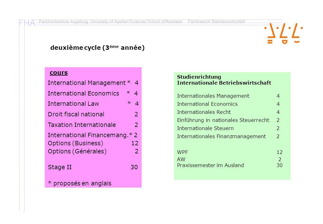 FHA Fachhochschule Augsburg University of Applied Sciences School of BusinessFachbereich Betriebswirtschaft deuxième cycle (4 ème année) Cours: Int.