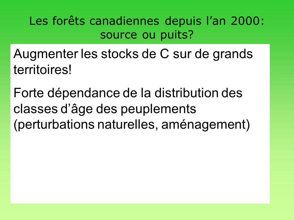 Les forêts canadiennes depuis lan 2000: source ou puits? Kurz et al. 2008 PNAS Augmenter les stocks de C sur de grands territoires! Forte dépendance d
